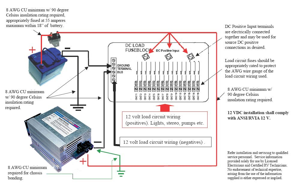 Tremendous Rv Converter With Fuse Box Wiring Diagram Wiring Database Numdin4X4Andersnl